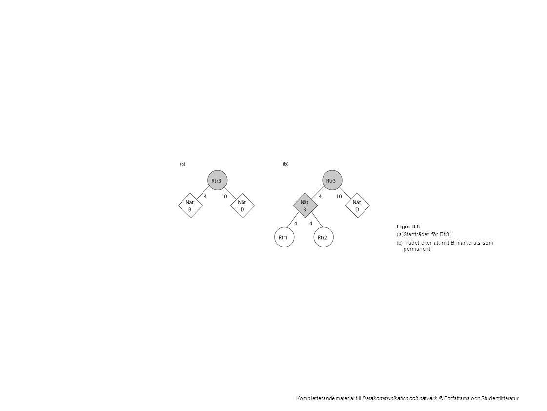 Kompletterande material till Datakommunikation och nätverk © Författarna och Studentlitteratur Figur 8.8 (a)Startträdet för Rtr3; (b)Trädet efter att