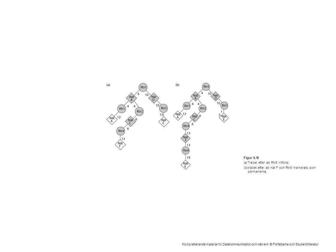 Kompletterande material till Datakommunikation och nätverk © Författarna och Studentlitteratur Figur 8.10 (a)Trädet efter att Rtr5 införts; (b)trädet