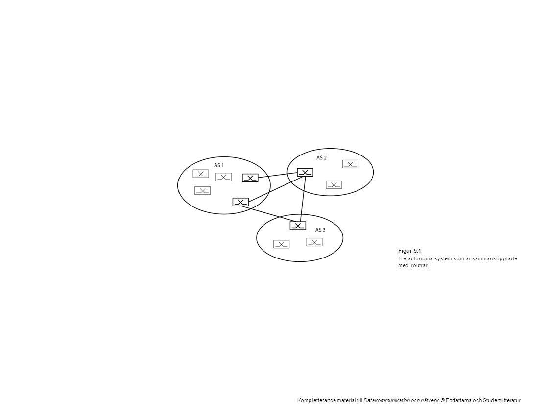 Kompletterande material till Datakommunikation och nätverk © Författarna och Studentlitteratur Figur 9.1 Tre autonoma system som är sammankopplade med