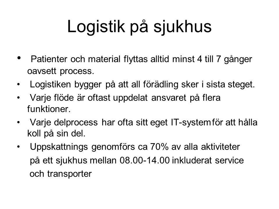 Logistik på sjukhus Patienter och material flyttas alltid minst 4 till 7 gånger oavsett process.