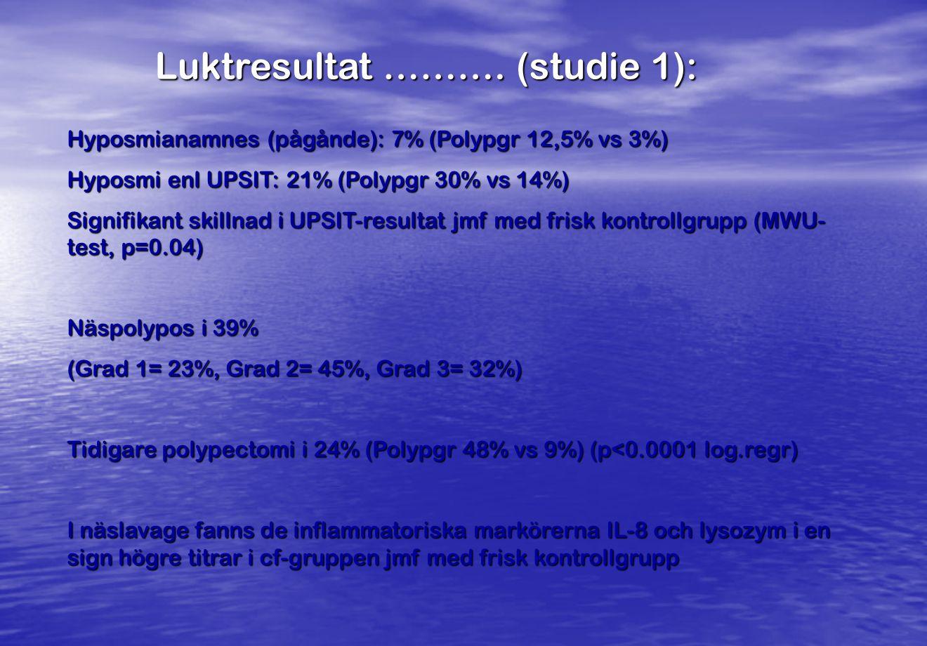 Luktresultat ………. (studie 1): Hyposmianamnes (pågånde): 7% (Polypgr 12,5% vs 3%) Hyposmi enl UPSIT: 21% (Polypgr 30% vs 14%) Signifikant skillnad i UP