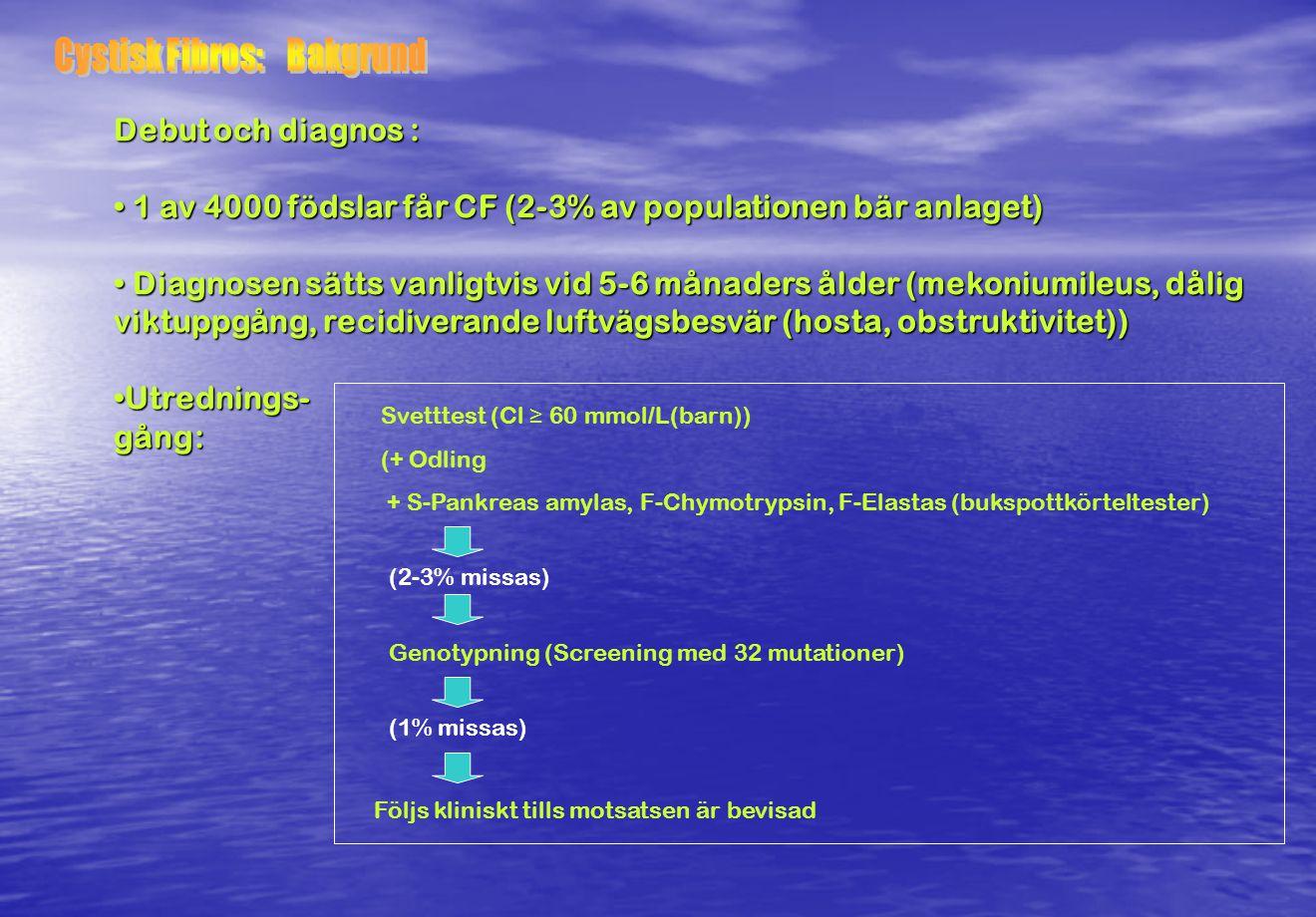 Debut och diagnos : 1 av 4000 födslar får CF (2-3% av populationen bär anlaget) 1 av 4000 födslar får CF (2-3% av populationen bär anlaget) Diagnosen