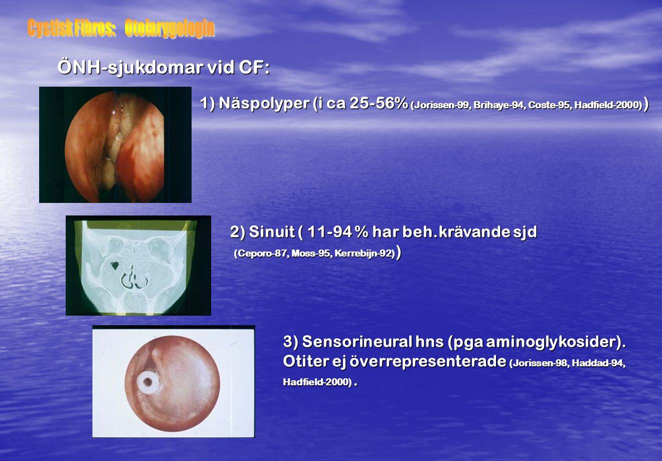ÖNH-sjukdomar vid CF: 1) Näspolyper (i ca 25-56% (Jorissen-99, Brihaye-94, Coste-95, Hadfield-2000) ) 2) Sinuit ( 11-94 % har beh.krävande sjd (Ceporo