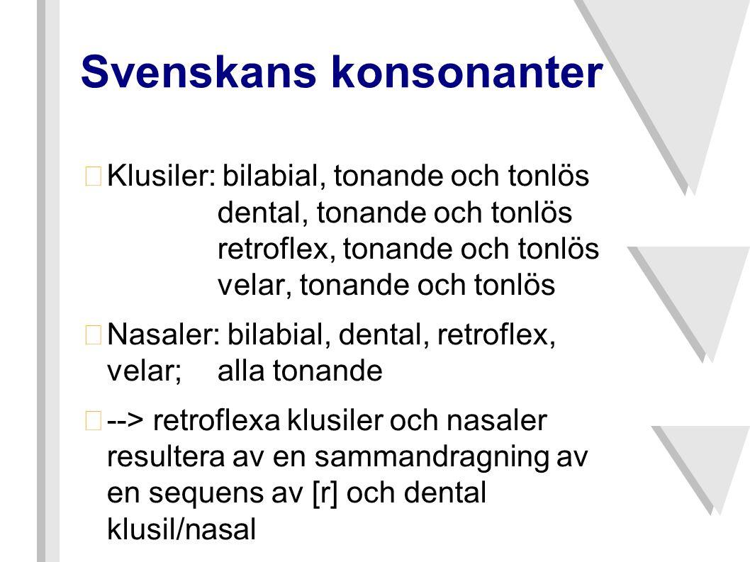 Svenskans konsonanter •Klusiler: bilabial, tonande och tonlös dental, tonande och tonlös retroflex, tonande och tonlös velar, tonande och tonlös •Nasaler: bilabial, dental, retroflex, velar; alla tonande •--> retroflexa klusiler och nasaler resultera av en sammandragning av en sequens av [r] och dental klusil/nasal