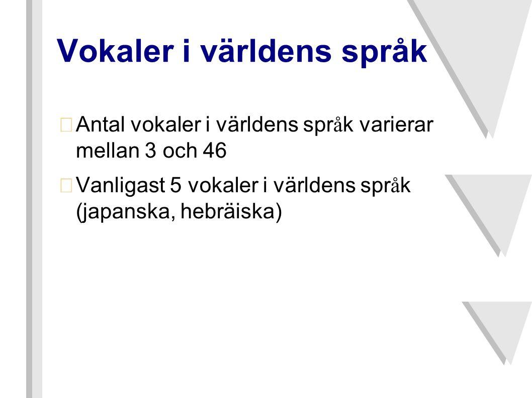 Vokaler i världens språk (ff)  Spr å k med 3 vokaler (arabiska): /i/ /a/ /u/  Fördelning nästan med jämna avst å nd ifr å n varandra inom vokalfyrsidingen: maximal dispersion •Om 5 vokaler kommer /e/ /o/ till •Om 4 vokaler faller /u/ bort och /e/ /o/ kommer till