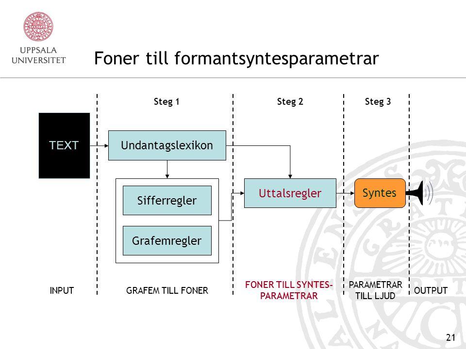20 Text-till-tal system för svenska Tal, musik och hörsel (TMH) på KTH — 1970–1995 Formantsyntes (GLOVE) — Carlson och Granström Språkanpassbart text-till-talsystem o Ett lingvistanpassat programspråk (RULSYS) utvecklades o Bl.a.