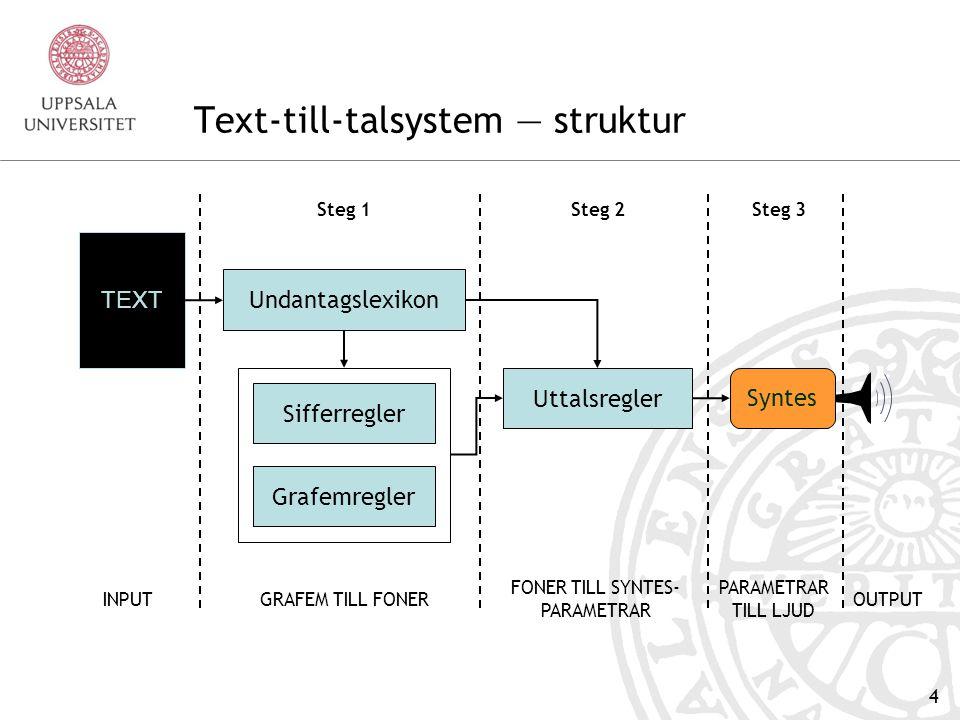 24 Konkatenativ syntes Två typer Difonsyntes o Alla möjliga tvåfonems- kombinationer är repre- senterade i systemets databas Unit Selection syntes o Tvåfonemskombinationer samt större talenheter (t.ex.