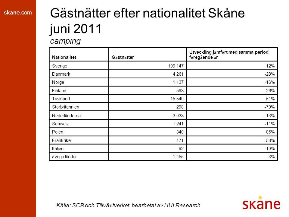 skane.com Gästnätter efter nationalitet Skåne juni 2011 camping Källa: SCB och Tillväxtverket, bearbetat av HUI Research NationalitetG ä stn ä tter Ut