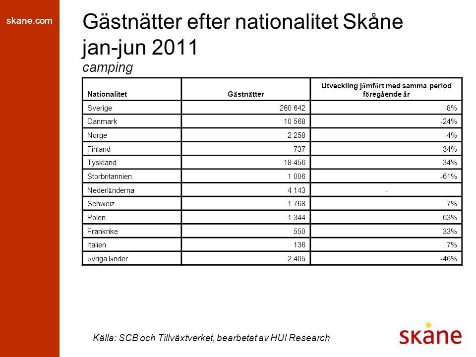 skane.com Gästnätter efter nationalitet Skåne jan-jun 2011 camping Källa: SCB och Tillväxtverket, bearbetat av HUI Research NationalitetG ä stn ä tter