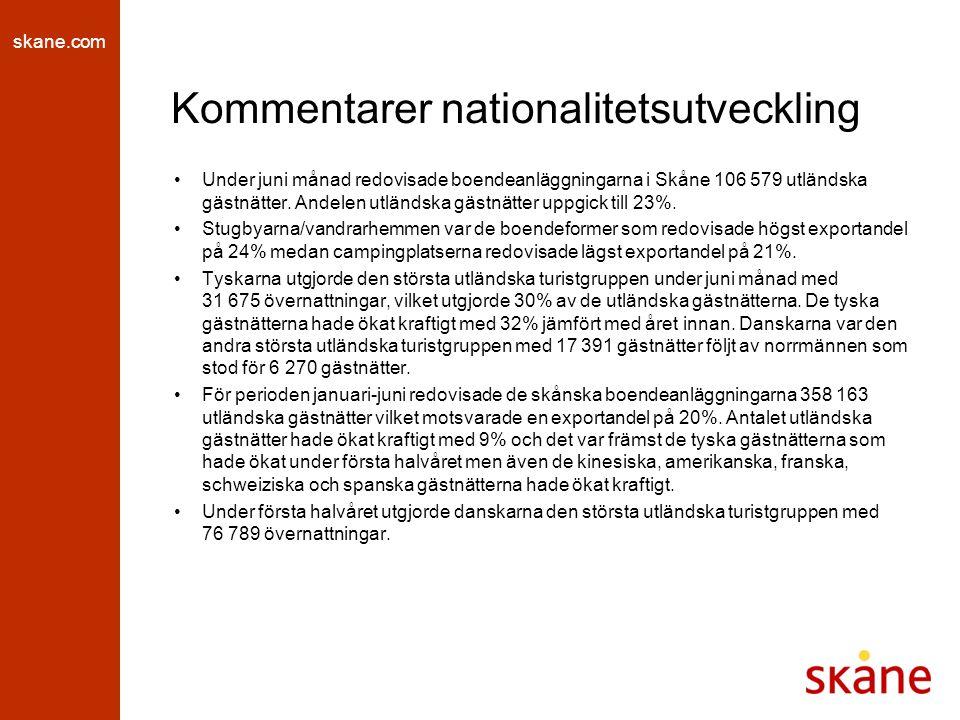 skane.com Kommentarer nationalitetsutveckling Under juni månad redovisade boendeanläggningarna i Skåne 106 579 utländska gästnätter. Andelen utländska