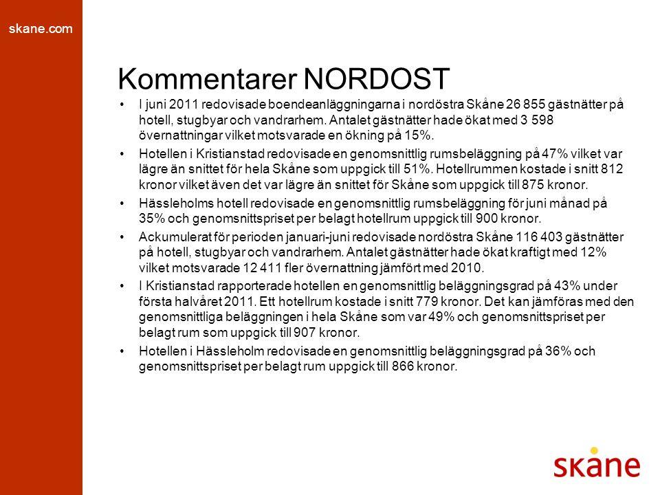 skane.com Kommentarer NORDOST I juni 2011 redovisade boendeanläggningarna i nordöstra Skåne 26 855 gästnätter på hotell, stugbyar och vandrarhem. Anta