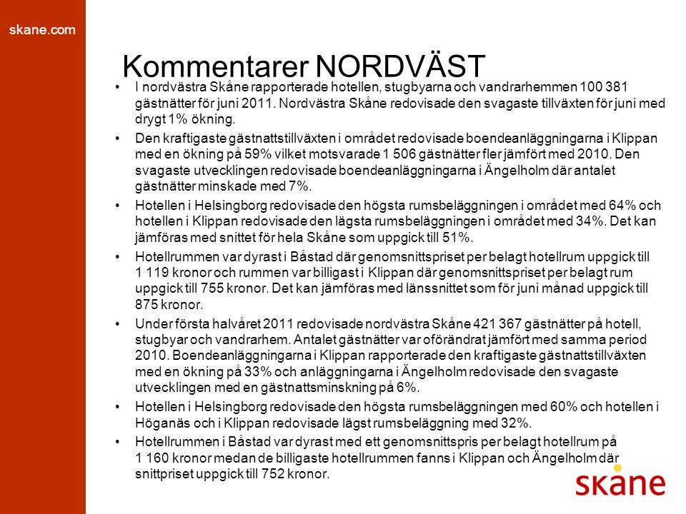 skane.com Kommentarer NORDVÄST I nordvästra Skåne rapporterade hotellen, stugbyarna och vandrarhemmen 100 381 gästnätter för juni 2011. Nordvästra Skå