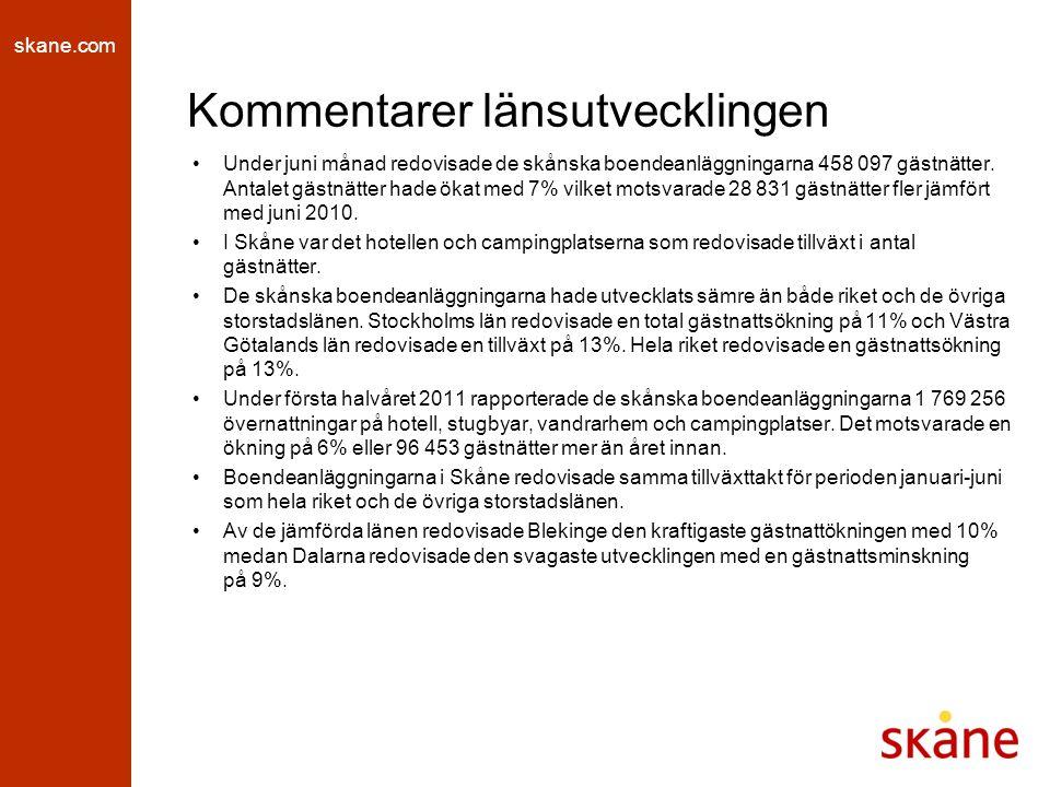 skane.com Kommentarer länsutvecklingen Under juni månad redovisade de skånska boendeanläggningarna 458 097 gästnätter. Antalet gästnätter hade ökat me