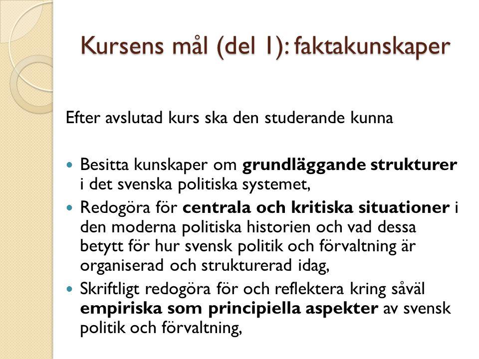 Kursens mål (del 1): faktakunskaper Efter avslutad kurs ska den studerande kunna Besitta kunskaper om grundläggande strukturer i det svenska politiska systemet, Redogöra för centrala och kritiska situationer i den moderna politiska historien och vad dessa betytt för hur svensk politik och förvaltning är organiserad och strukturerad idag, Skriftligt redogöra för och reflektera kring såväl empiriska som principiella aspekter av svensk politik och förvaltning,