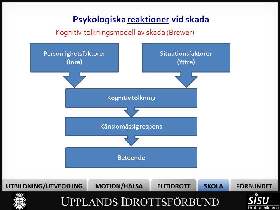 Kognitiv tolkningsmodell av skada (Brewer) Personlighetsfaktorer (Inre) Situationsfaktorer (Yttre) Kognitiv tolkning Känslomässig respons Beteende Psy