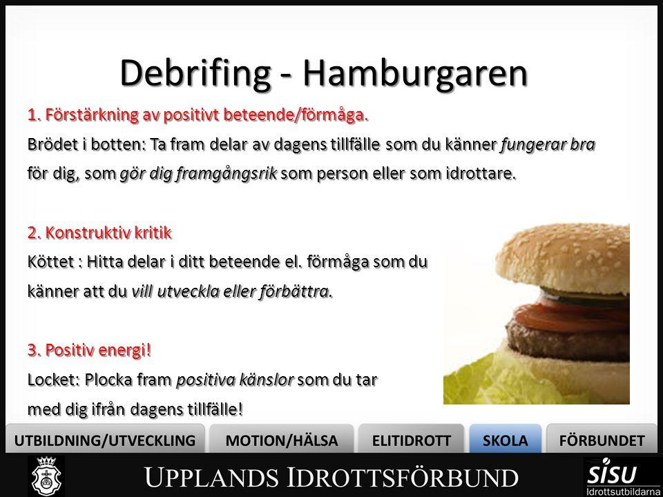 Debrifing - Hamburgaren 1. Förstärkning av positivt beteende/förmåga. Brödet i botten: Ta fram delar av dagens tillfälle som du känner fungerar bra fö