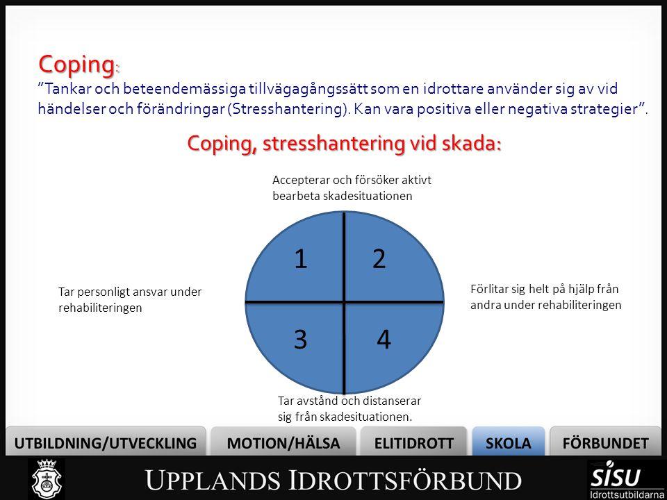 """Coping : """"Tankar och beteendemässiga tillvägagångssätt som en idrottare använder sig av vid händelser och förändringar (Stresshantering). Kan vara pos"""