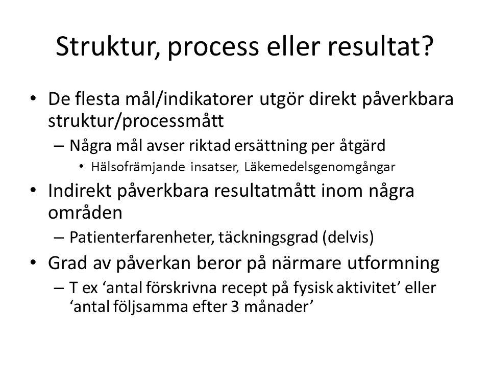 Struktur, process eller resultat? De flesta mål/indikatorer utgör direkt påverkbara struktur/processmått – Några mål avser riktad ersättning per åtgär