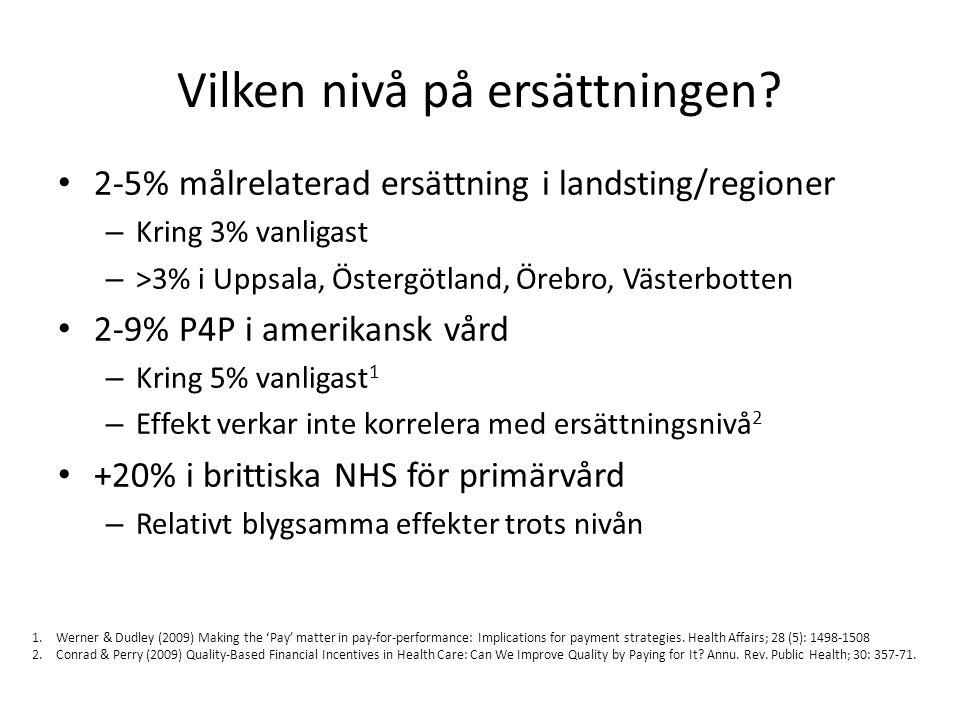 Vilken nivå på ersättningen? 2-5% målrelaterad ersättning i landsting/regioner – Kring 3% vanligast – >3% i Uppsala, Östergötland, Örebro, Västerbotte