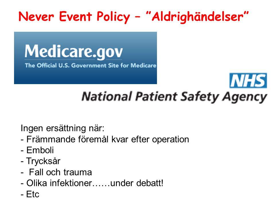 """Never Event Policy – """"Aldrighändelser"""" Ingen ersättning när: - Främmande föremål kvar efter operation - Emboli - Trycksår - Fall och trauma - Olika in"""