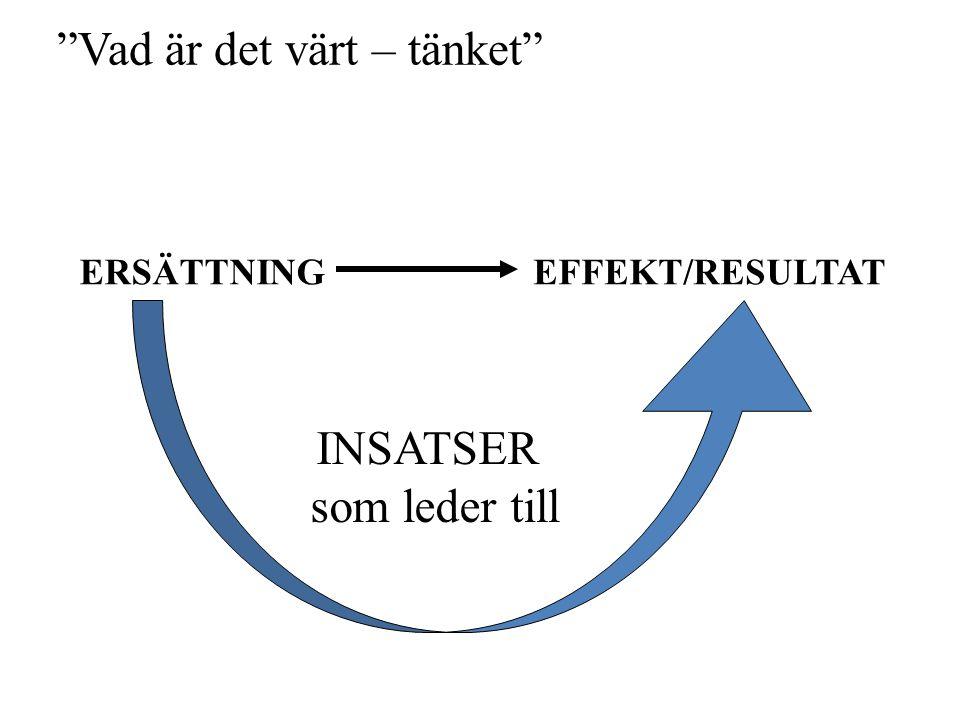 """""""Vad är det värt – tänket"""" ERSÄTTNINGEFFEKT/RESULTAT INSATSER som leder till"""