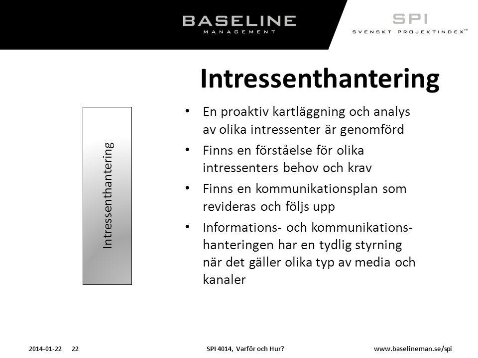 SPI 4014, Varför och Hur?2014-01-22 22www.baselineman.se/spi Intressenthantering En proaktiv kartläggning och analys av olika intressenter är genomför