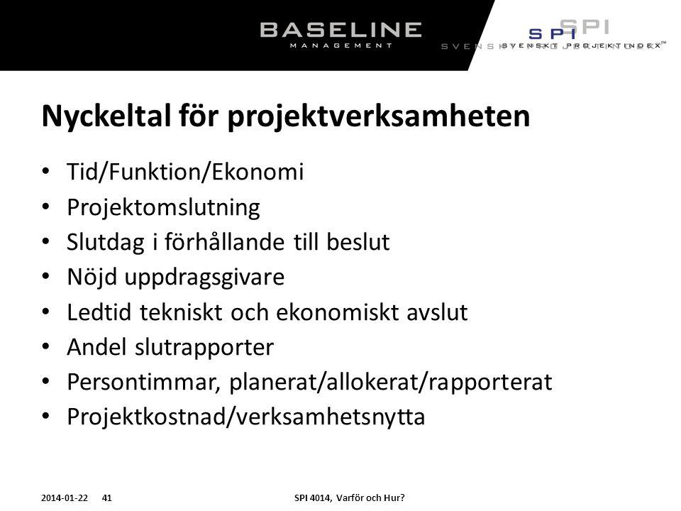 SPI 4014, Varför och Hur?2014-01-22 41 Nyckeltal för projektverksamheten Tid/Funktion/Ekonomi Projektomslutning Slutdag i förhållande till beslut Nöjd
