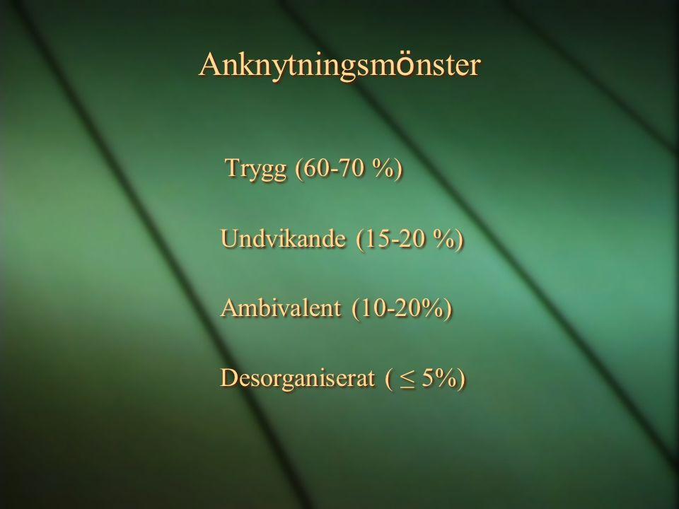 Anknytningsm ö nster Trygg (60-70 %) Undvikande (15-20 %) Ambivalent (10-20%) Desorganiserat ( ≤ 5%) Trygg (60-70 %) Undvikande (15-20 %) Ambivalent (