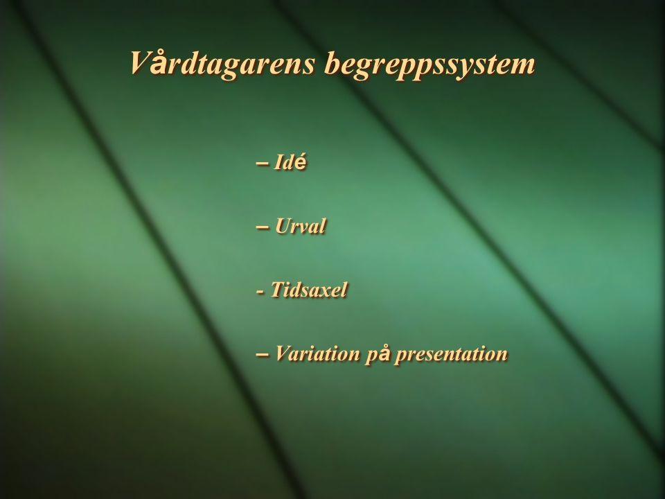 V å rdtagarens begreppssystem – Id é – Urval - Tidsaxel – Variation p å presentation – Id é – Urval - Tidsaxel – Variation p å presentation