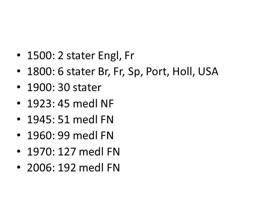 1500: 2 stater Engl, Fr 1800: 6 stater Br, Fr, Sp, Port, Holl, USA 1900: 30 stater 1923: 45 medl NF 1945: 51 medl FN 1960: 99 medl FN 1970: 127 medl F