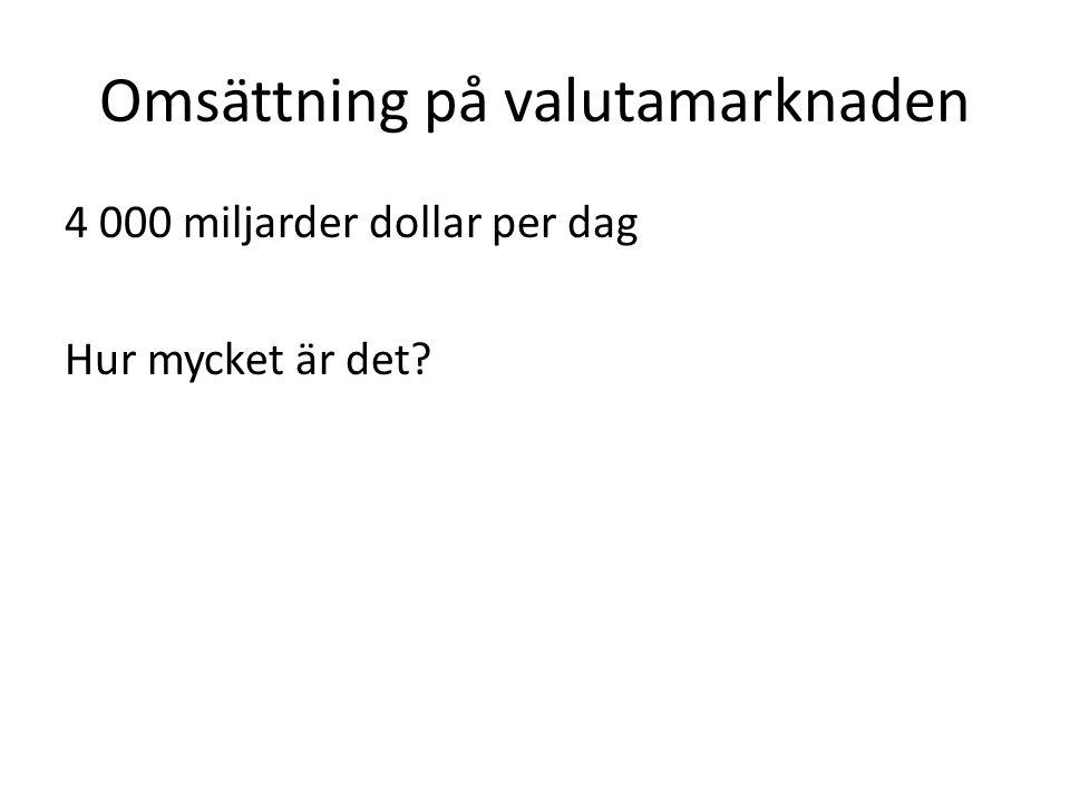 Omsättning på valutamarknaden 4 000 miljarder dollar per dag Hur mycket är det?