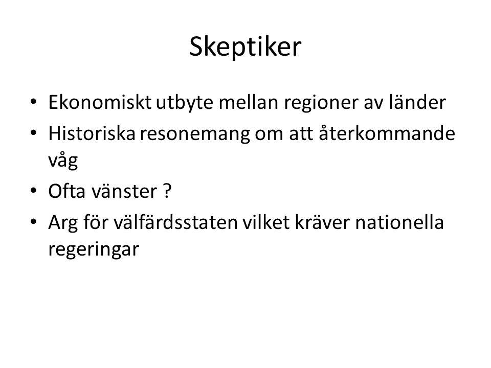 Skeptiker Ekonomiskt utbyte mellan regioner av länder Historiska resonemang om att återkommande våg Ofta vänster ? Arg för välfärdsstaten vilket kräve