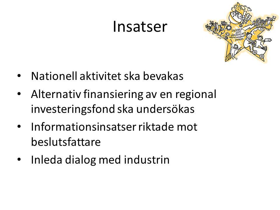Insatser Nationell aktivitet ska bevakas Alternativ finansiering av en regional investeringsfond ska undersökas Informationsinsatser riktade mot beslutsfattare Inleda dialog med industrin