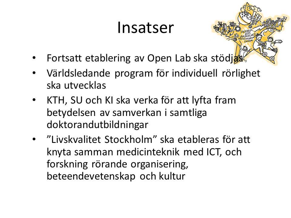 Insatser Fortsatt etablering av Open Lab ska stödjas Världsledande program för individuell rörlighet ska utvecklas KTH, SU och KI ska verka för att lyfta fram betydelsen av samverkan i samtliga doktorandutbildningar Livskvalitet Stockholm ska etableras för att knyta samman medicinteknik med ICT, och forskning rörande organisering, beteendevetenskap och kultur