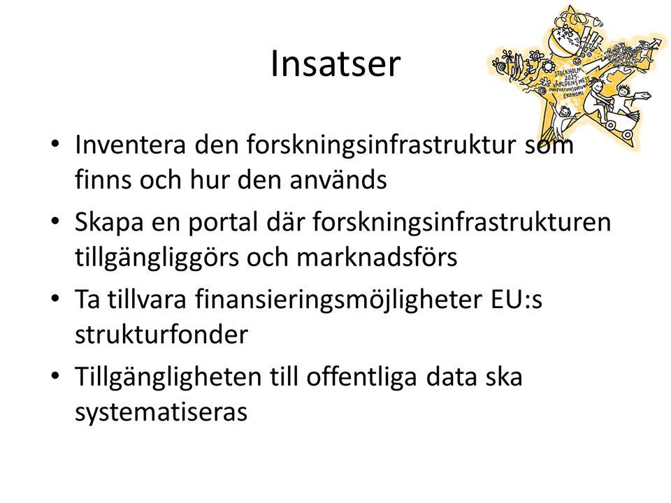 Innovationsupphandling Olof Hillborg, SLL Innovation