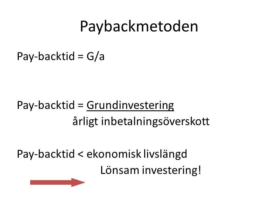 Paybackmetoden Pay-backtid = G/a Pay-backtid = Grundinvestering årligt inbetalningsöverskott Pay-backtid < ekonomisk livslängd Lönsam investering!