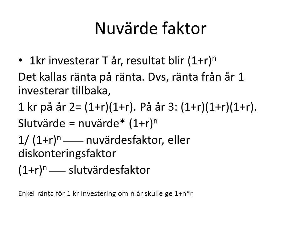 Nuvärde faktor 1kr investerar T år, resultat blir (1+r) n Det kallas ränta på ränta. Dvs, ränta från år 1 investerar tillbaka, 1 kr på år 2= (1+r)(1+r