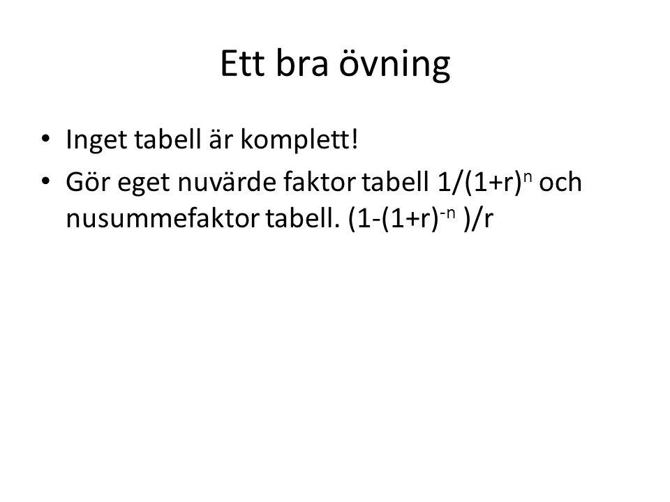 Ett bra övning Inget tabell är komplett! Gör eget nuvärde faktor tabell 1/(1+r) n och nusummefaktor tabell. (1-(1+r) -n )/r