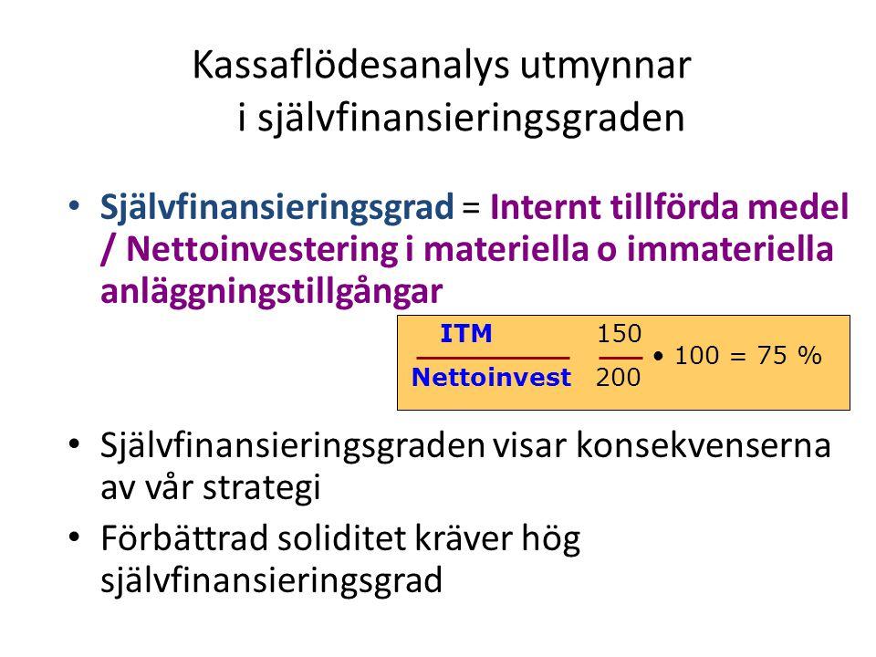 Kassaflödesanalys utmynnar i självfinansieringsgraden Självfinansieringsgrad = Internt tillförda medel / Nettoinvestering i materiella o immateriella
