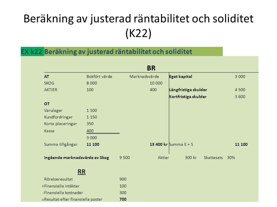 Beräkning av justerad räntabilitet och soliditet (K22) EX k22Beräkning av justerad räntabilitet och soliditet BR AT Bokfört värdeMarknadsvärdeEget kap