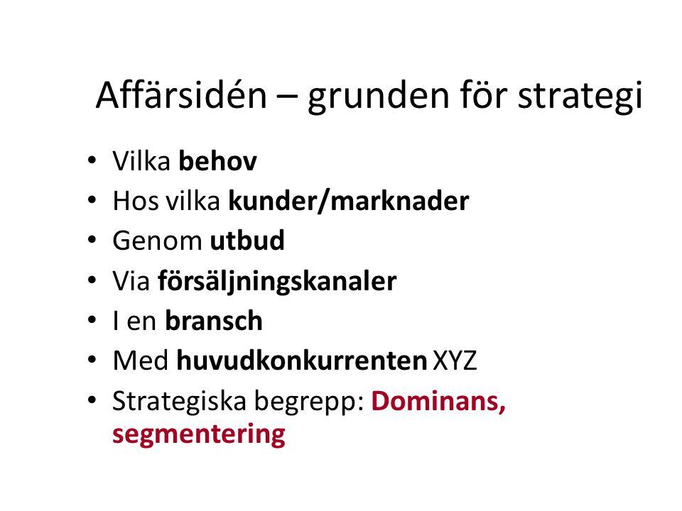 Affärsidén – grunden för strategi Vilka behov Hos vilka kunder/marknader Genom utbud Via försäljningskanaler I en bransch Med huvudkonkurrenten XYZ St
