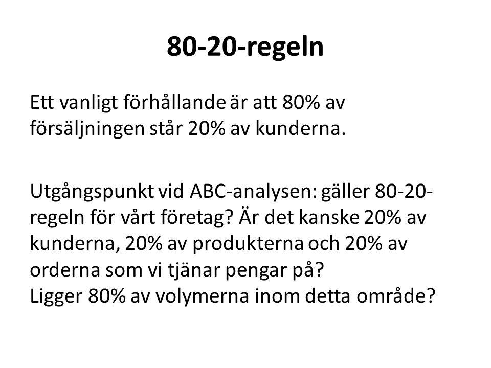 80-20-regeln Ett vanligt förhållande är att 80% av försäljningen står 20% av kunderna. Utgångspunkt vid ABC-analysen: gäller 80-20- regeln för vårt fö
