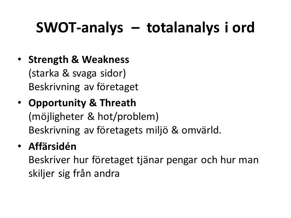 SWOT-analys – totalanalys i ord Strength & Weakness (starka & svaga sidor) Beskrivning av företaget Opportunity & Threath (möjligheter & hot/problem)