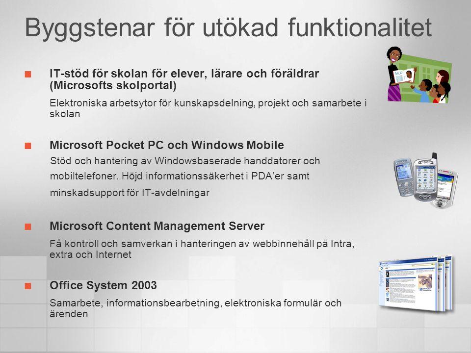 Byggstenar för utökad funktionalitet IT-stöd för skolan för elever, lärare och föräldrar (Microsofts skolportal) Elektroniska arbetsytor för kunskapsdelning, projekt och samarbete i skolan Microsoft Pocket PC och Windows Mobile Stöd och hantering av Windowsbaserade handdatorer och mobiltelefoner.