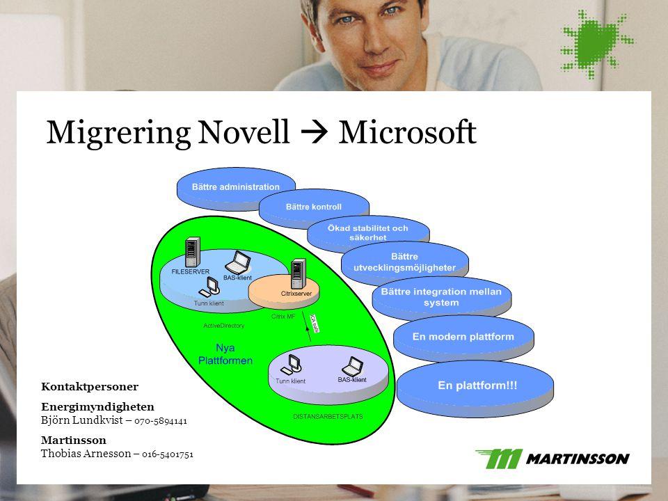 23 Migrering Novell  Microsoft Kontaktpersoner Energimyndigheten Björn Lundkvist – 070-5894141 Martinsson Thobias Arnesson – 016-5401751