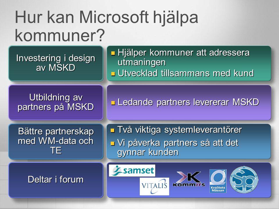 Hur kan Microsoft hjälpa kommuner? Investering i design av MSKD Hjälper kommuner att adressera utmaningen Hjälper kommuner att adressera utmaningen Ut