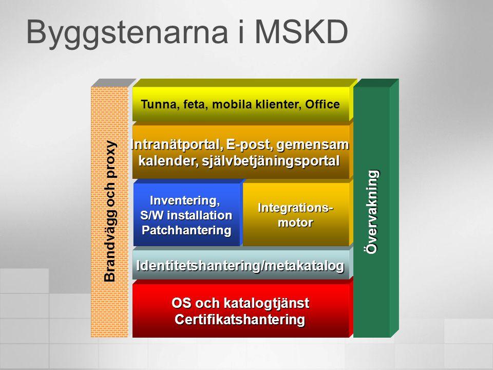 Byggstenarna i MSKD Brandvägg och proxy OS och katalogtjänst Certifikatshantering Identitetshantering/metakatalog Inventering, S/W installation Patchh