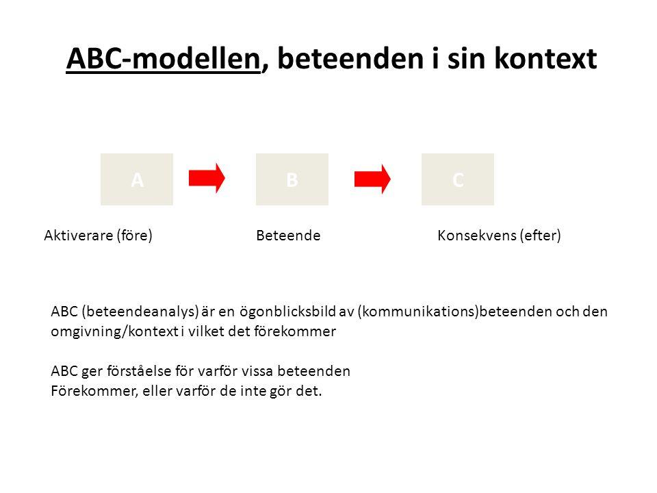 ABC-modellen, beteenden i sin kontext ABC Aktiverare (före)BeteendeKonsekvens (efter) ABC (beteendeanalys) är en ögonblicksbild av (kommunikations)bet