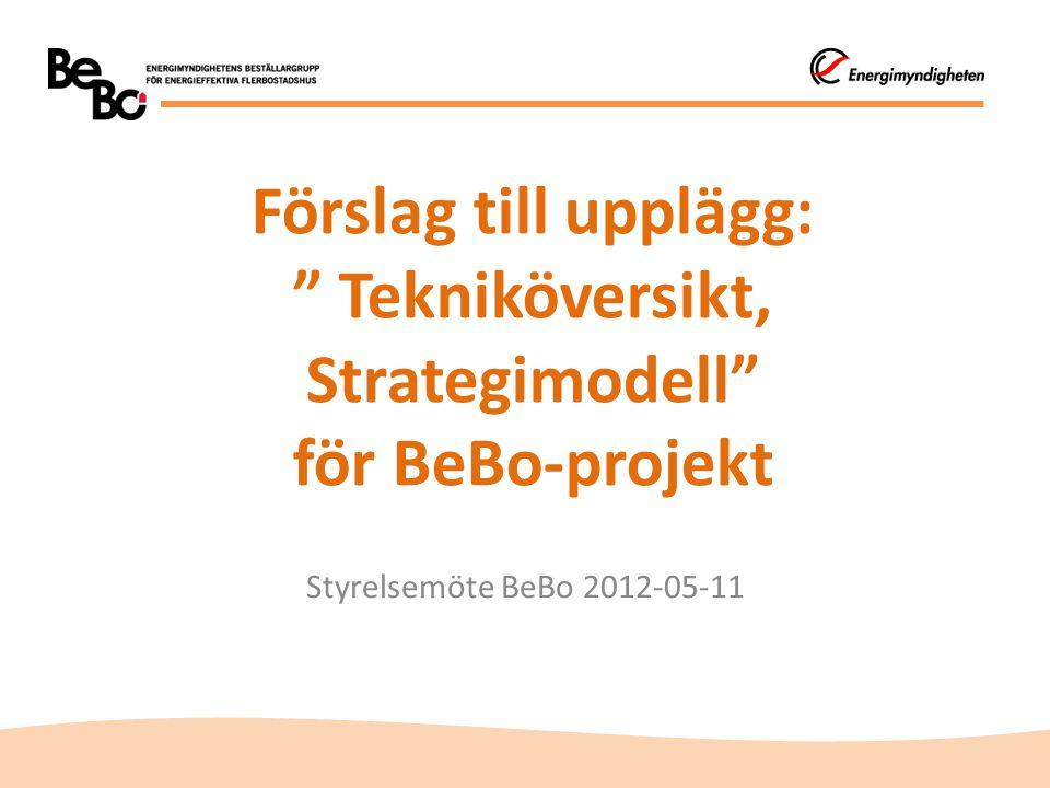 Förslag till upplägg: Tekniköversikt, Strategimodell för BeBo-projekt Styrelsemöte BeBo 2012-05-11