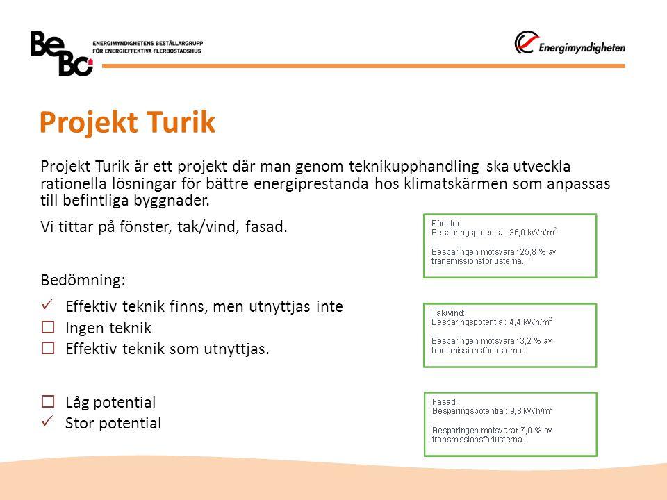 Projekt Turik Projekt Turik är ett projekt där man genom teknikupphandling ska utveckla rationella lösningar för bättre energiprestanda hos klimatskärmen som anpassas till befintliga byggnader.